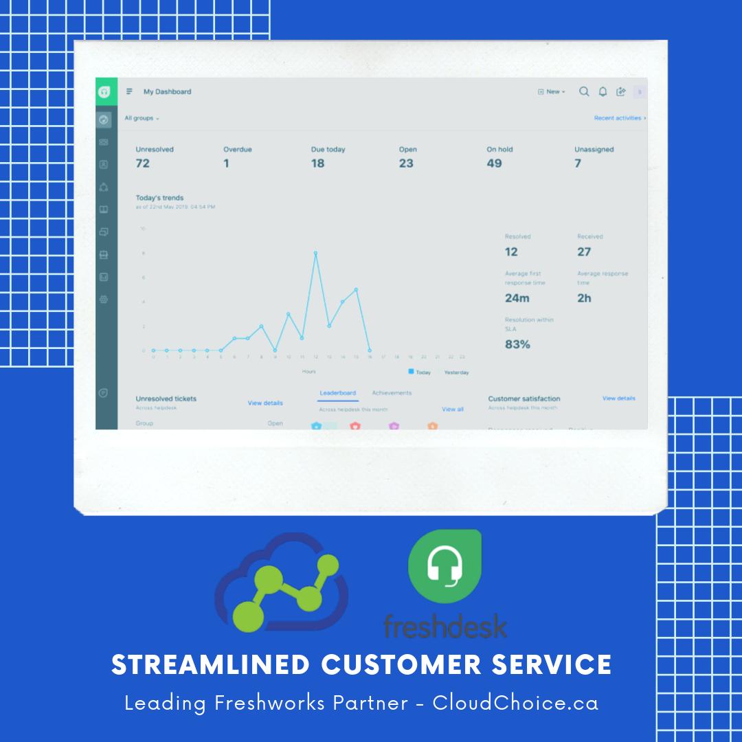 How FreshDesk Streamlines Customer Service
