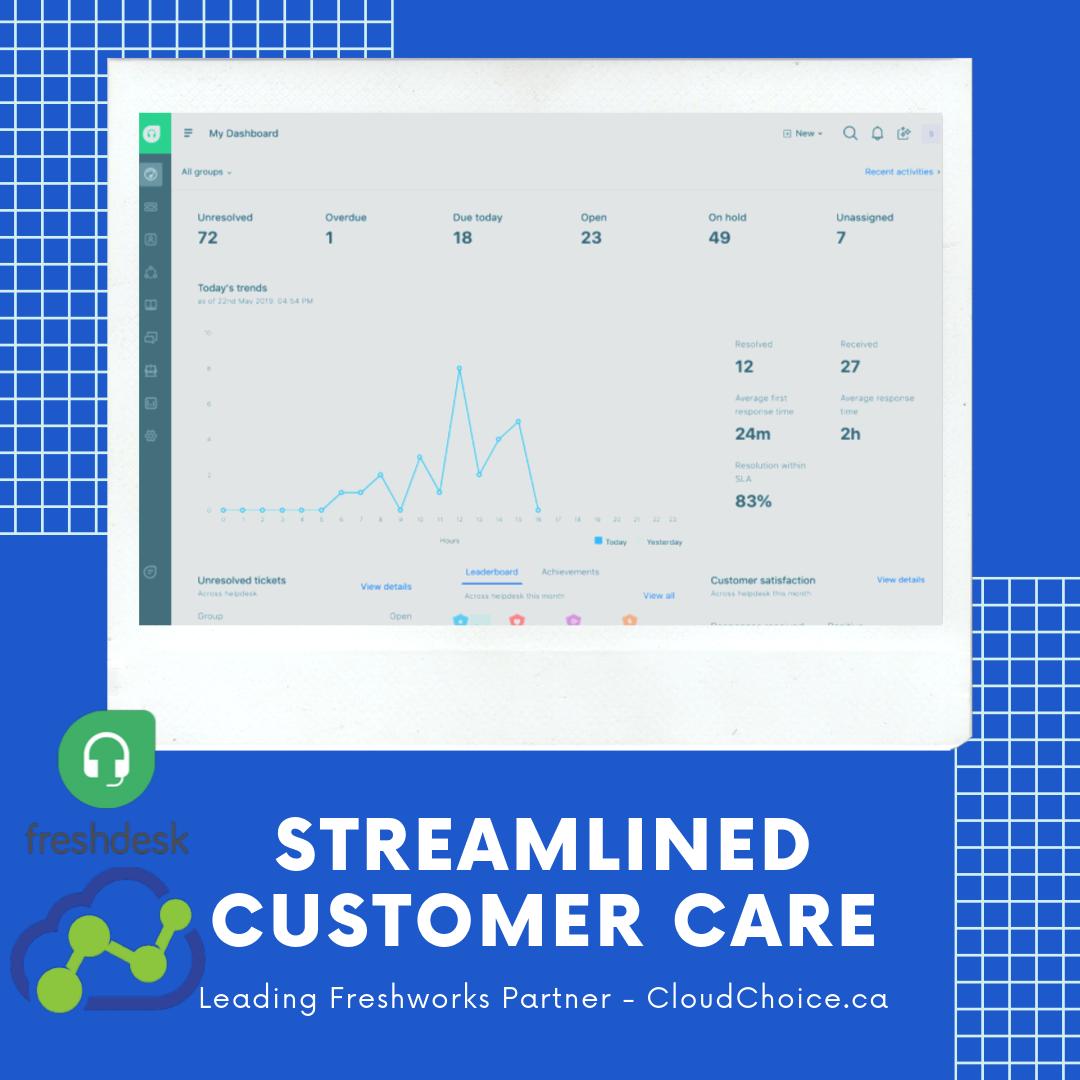 Using FreshDesk to Streamline Customer Care